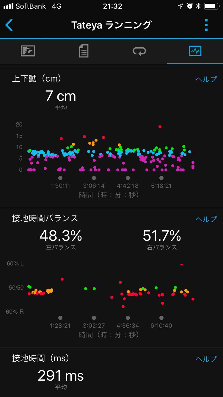 f:id:hatakofuru:20180130074616p:image