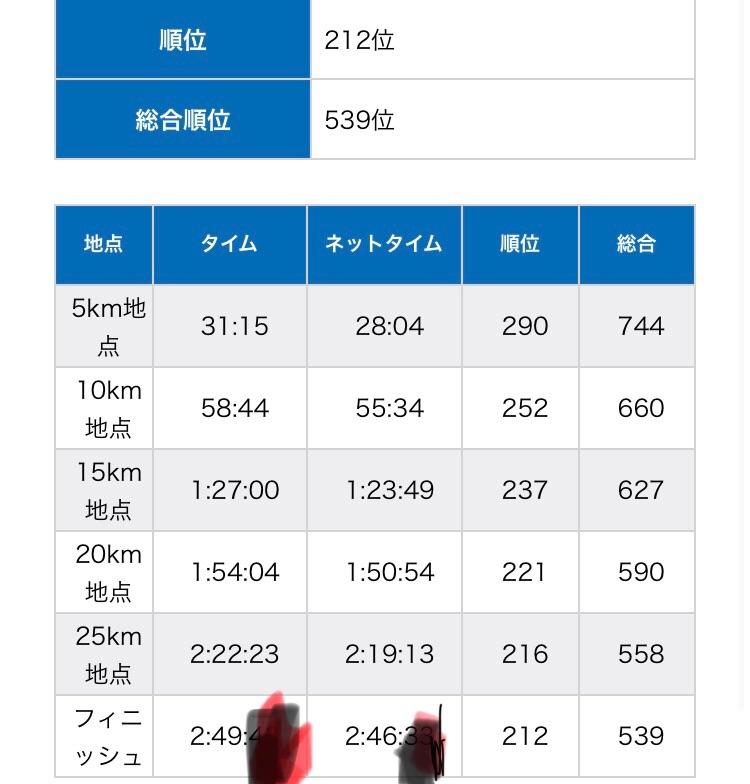 f:id:hatakofuru:20180218142919j:image