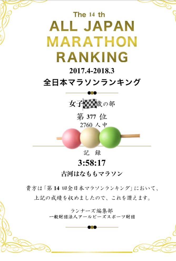 f:id:hatakofuru:20180522125556j:image