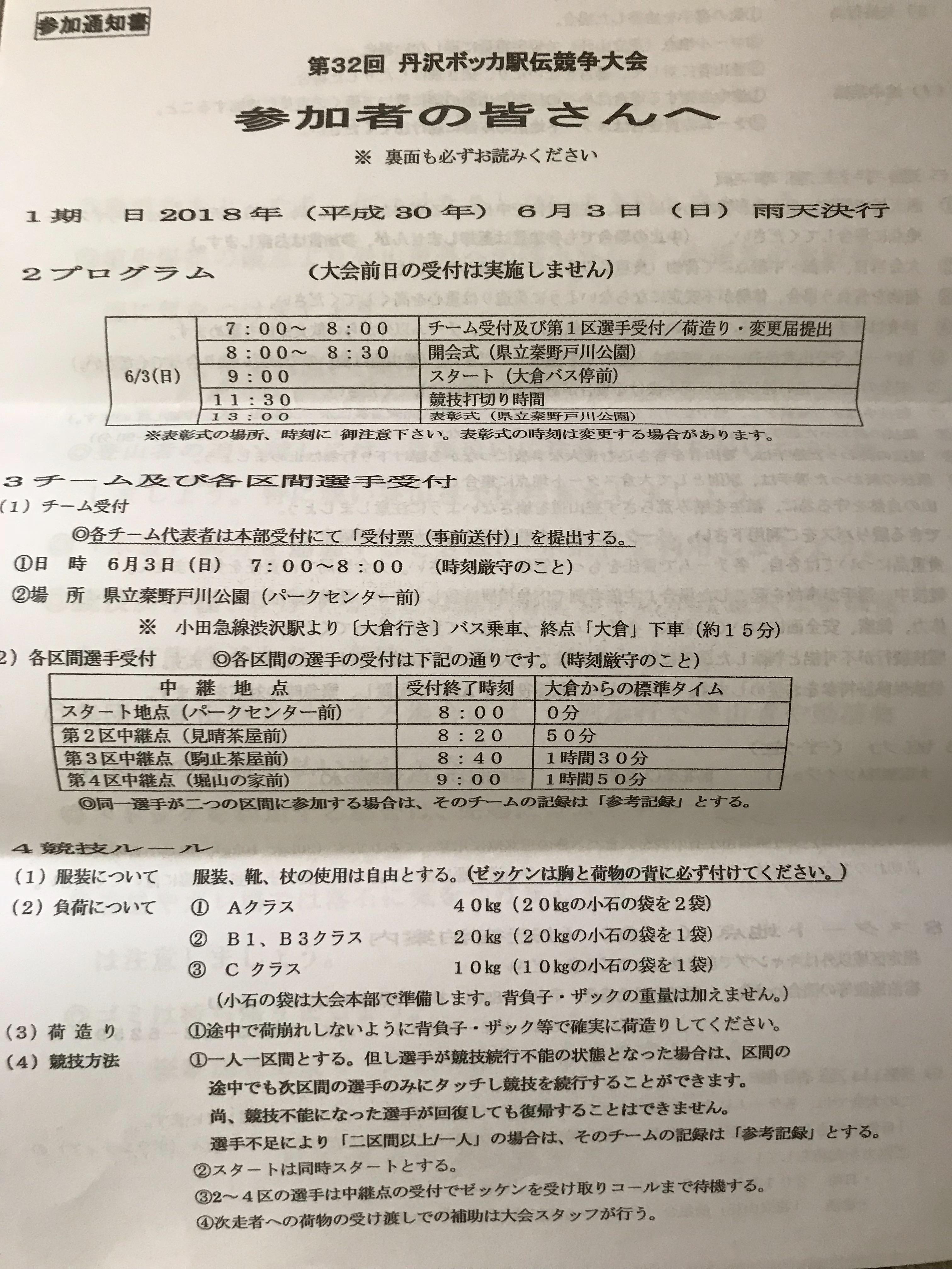 f:id:hatakofuru:20180604180304j:image