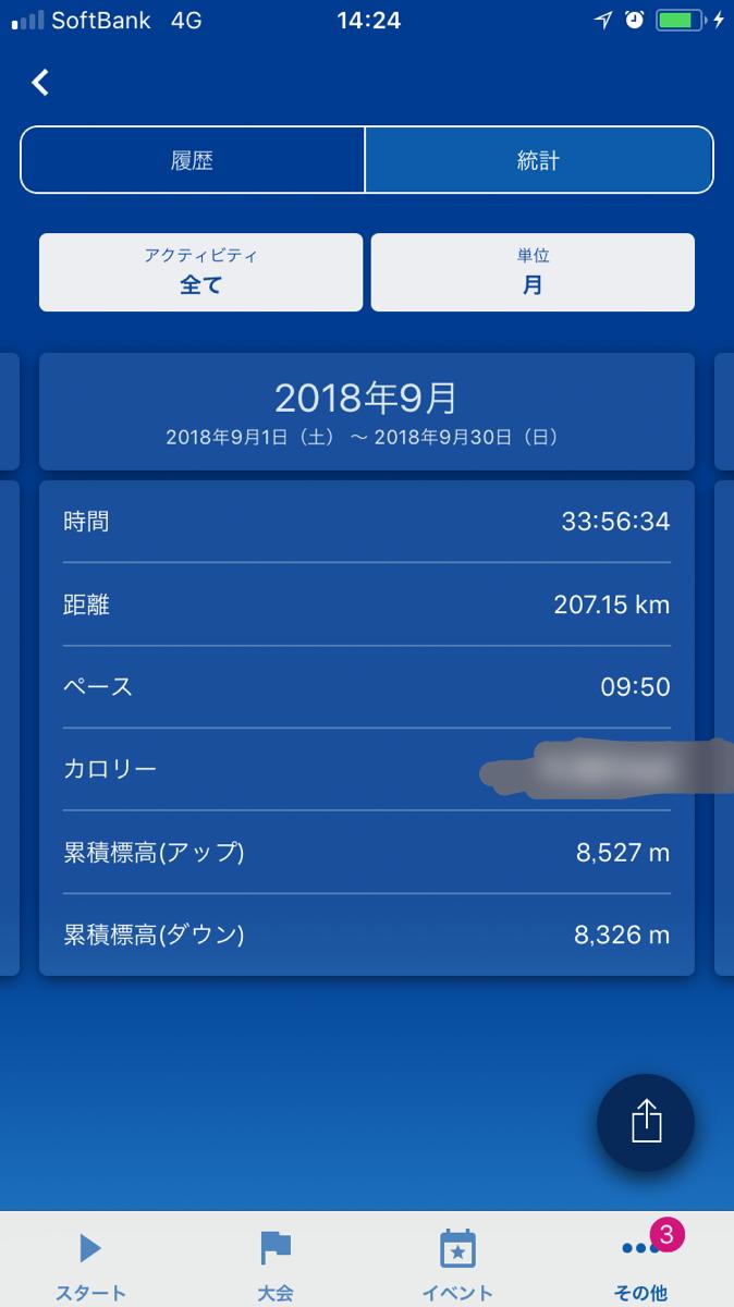 f:id:hatakofuru:20181001142702p:image