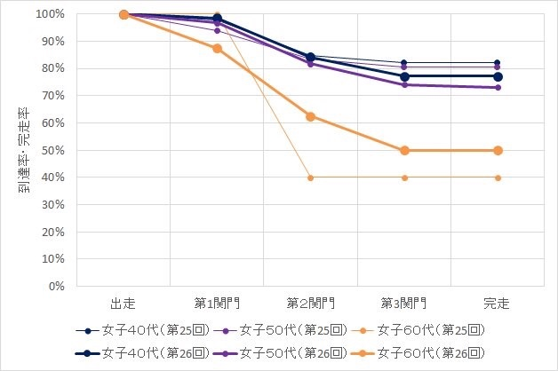 f:id:hatakofuru:20181015172126j:image