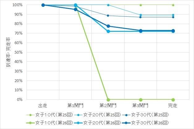 f:id:hatakofuru:20181015172140j:image