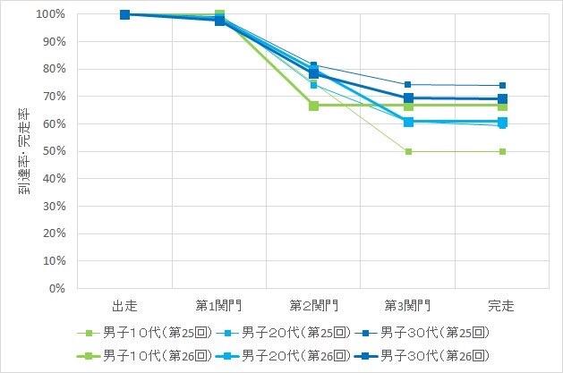 f:id:hatakofuru:20181015172440j:image