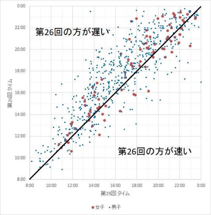 f:id:hatakofuru:20181015203602j:image