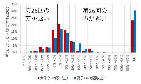 f:id:hatakofuru:20181015204647j:image