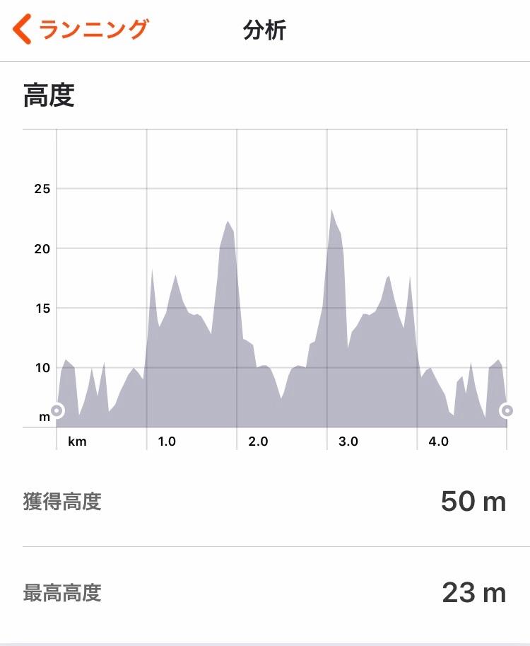 f:id:hatakofuru:20190304205202j:image