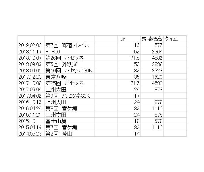 f:id:hatakofuru:20190411115458j:image