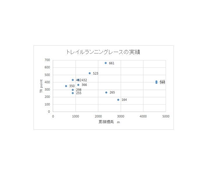 f:id:hatakofuru:20190411204704j:image