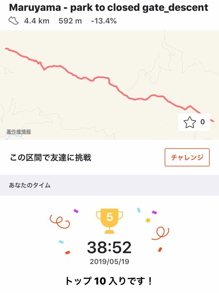f:id:hatakofuru:20190522193346j:image