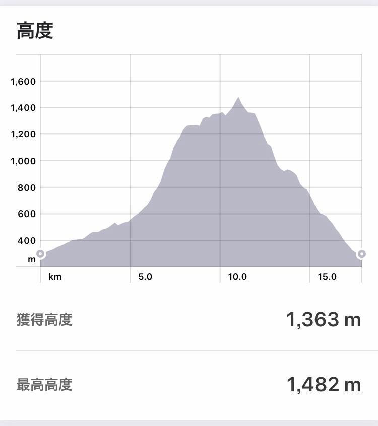 f:id:hatakofuru:20191030075432j:image