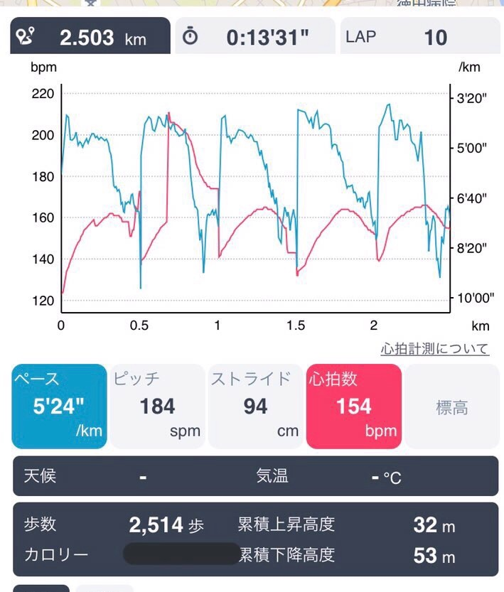f:id:hatakofuru:20200214074916j:image