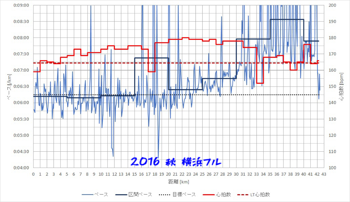 f:id:hatakofuru:20200219201616p:image