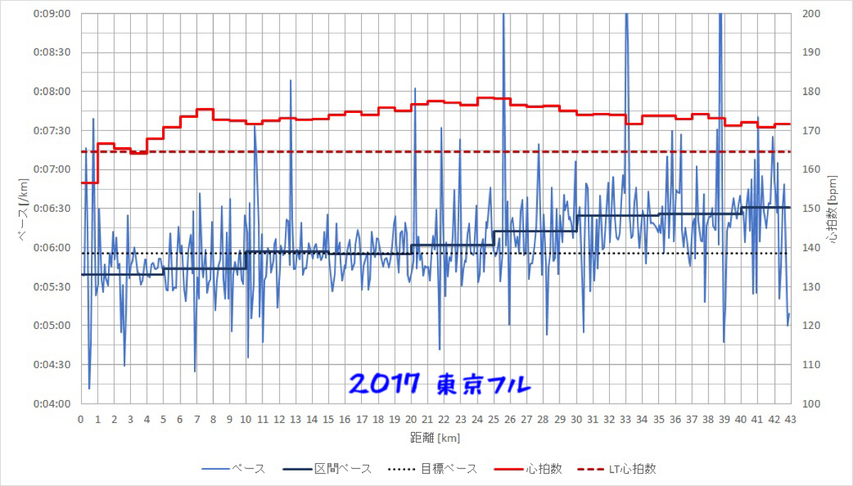 f:id:hatakofuru:20200219202035p:image