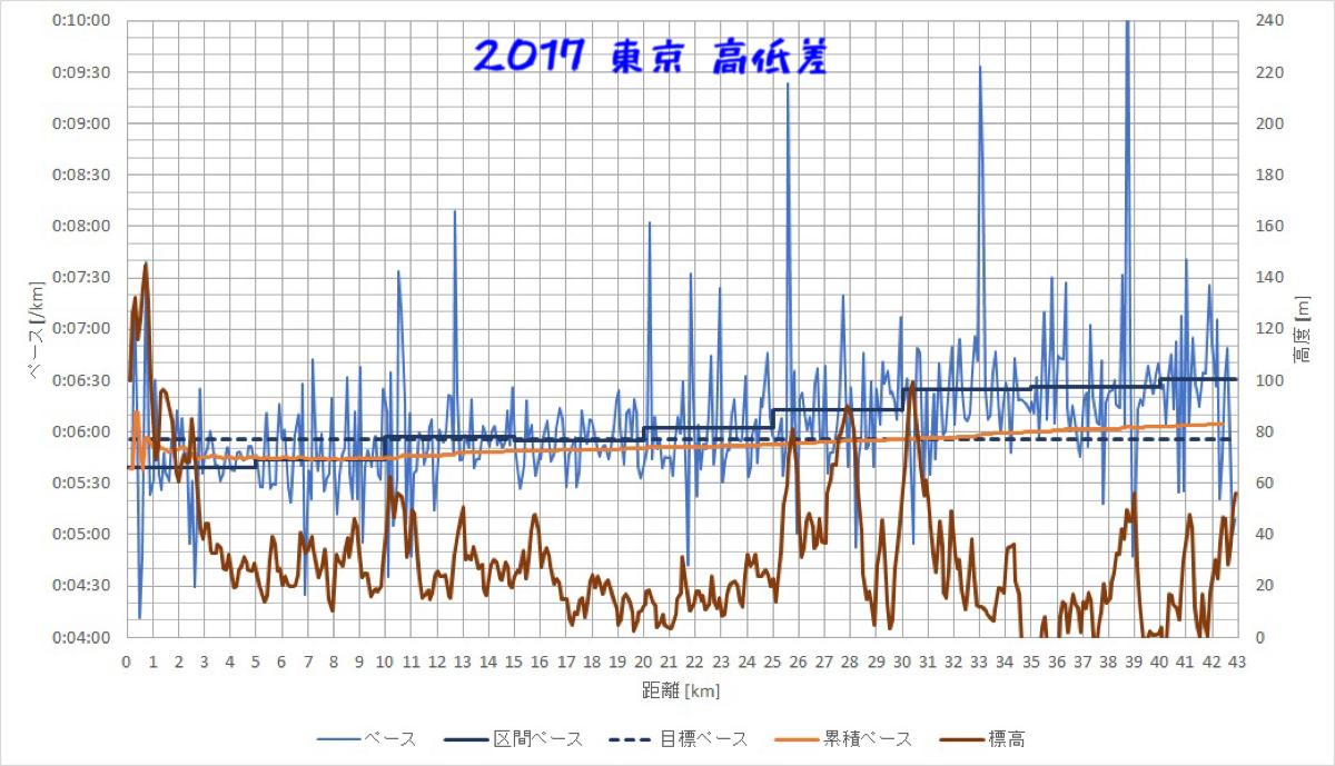 f:id:hatakofuru:20200219202427p:image