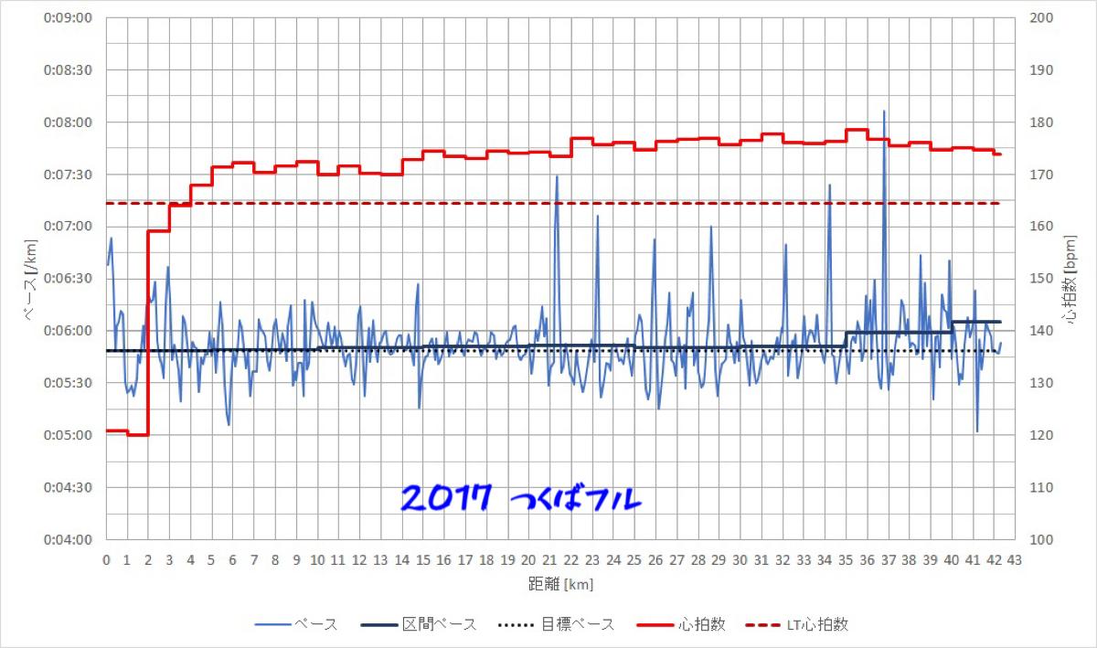 f:id:hatakofuru:20200219202542p:image