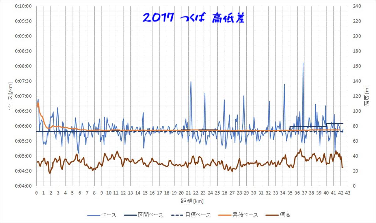f:id:hatakofuru:20200219202713p:image