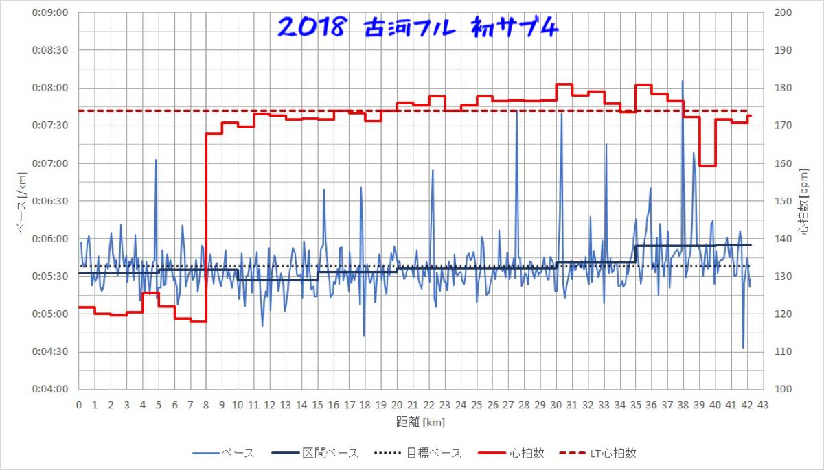 f:id:hatakofuru:20200219203057p:image