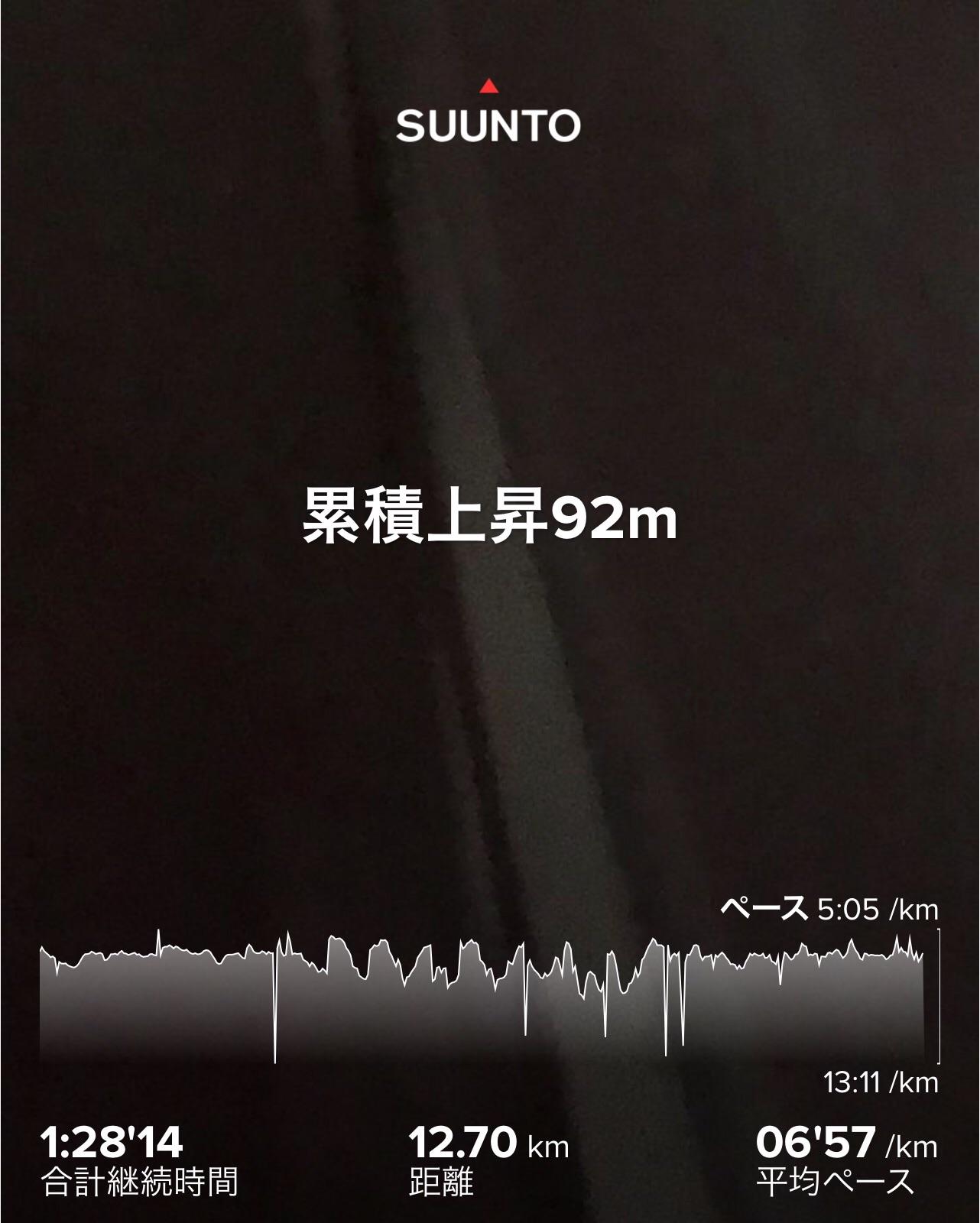 f:id:hatakofuru:20200425095455j:image