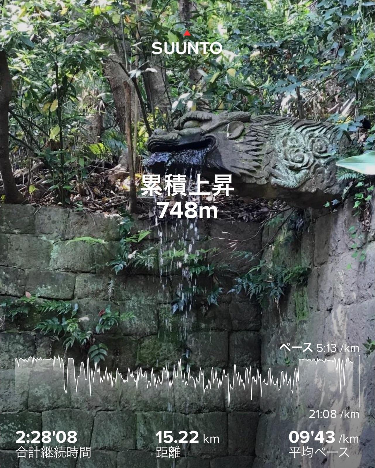 f:id:hatakofuru:20200508200114j:image