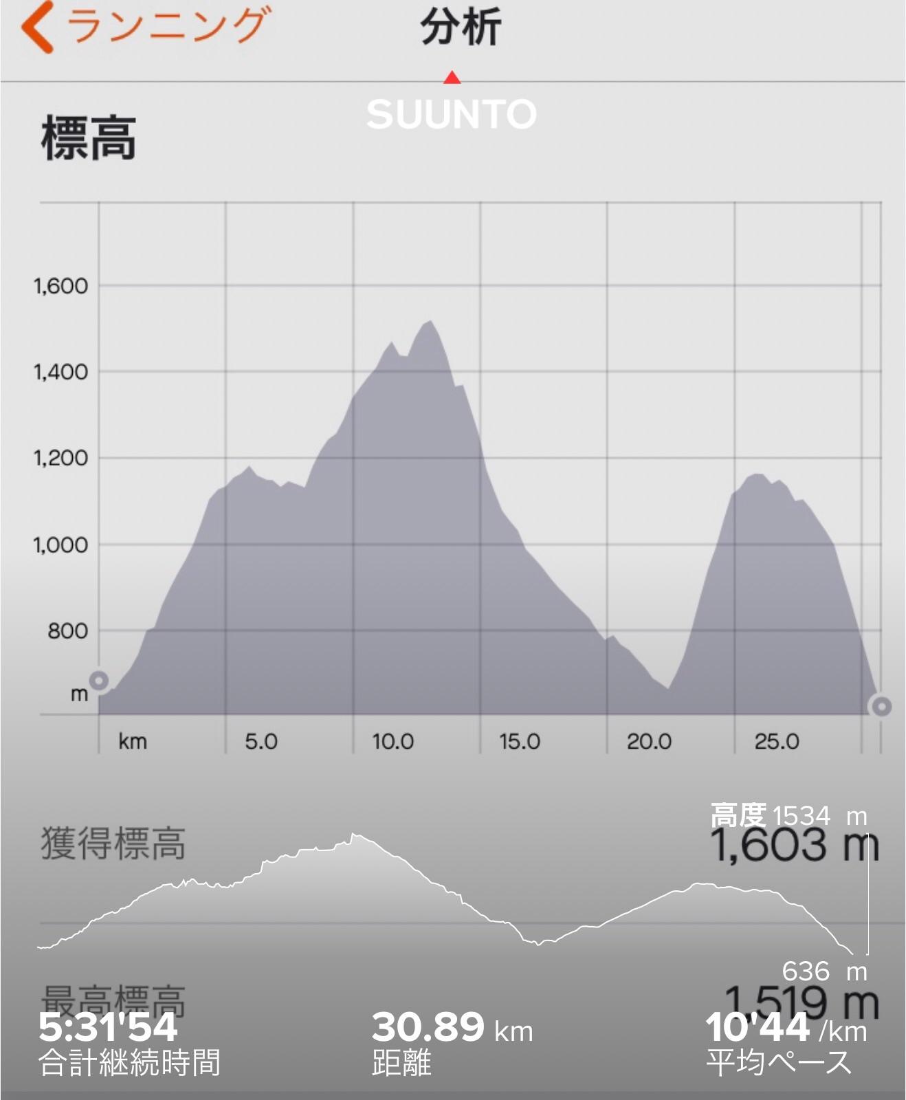 f:id:hatakofuru:20200826080118j:plain