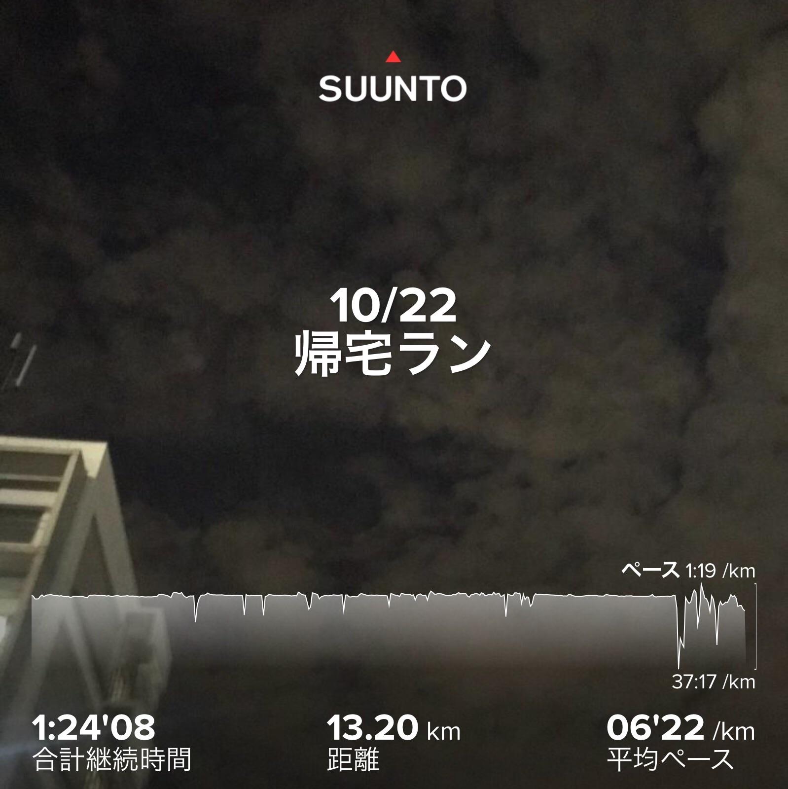 f:id:hatakofuru:20201026192759j:plain