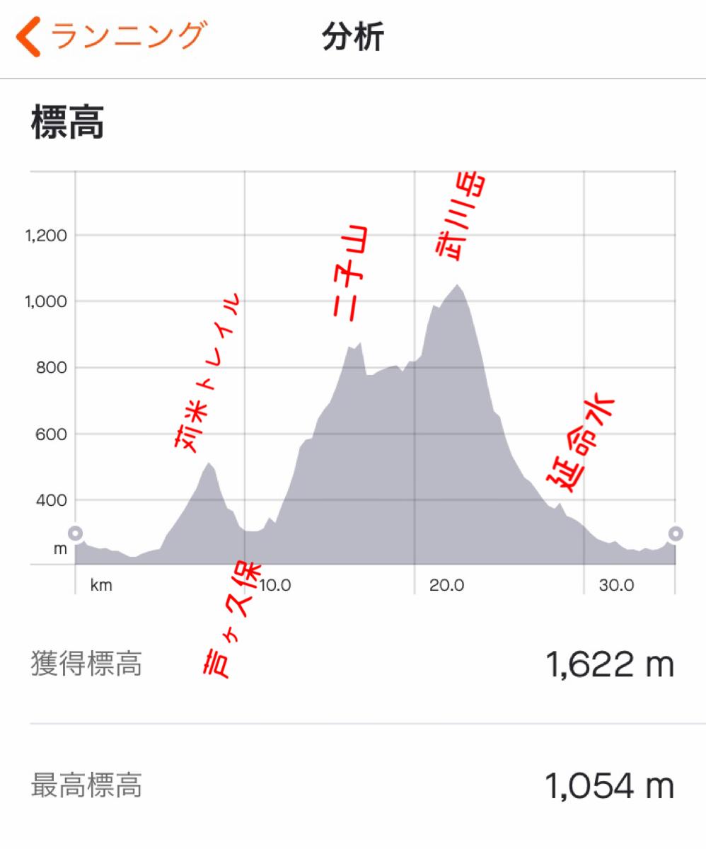 f:id:hatakofuru:20201027125040p:plain