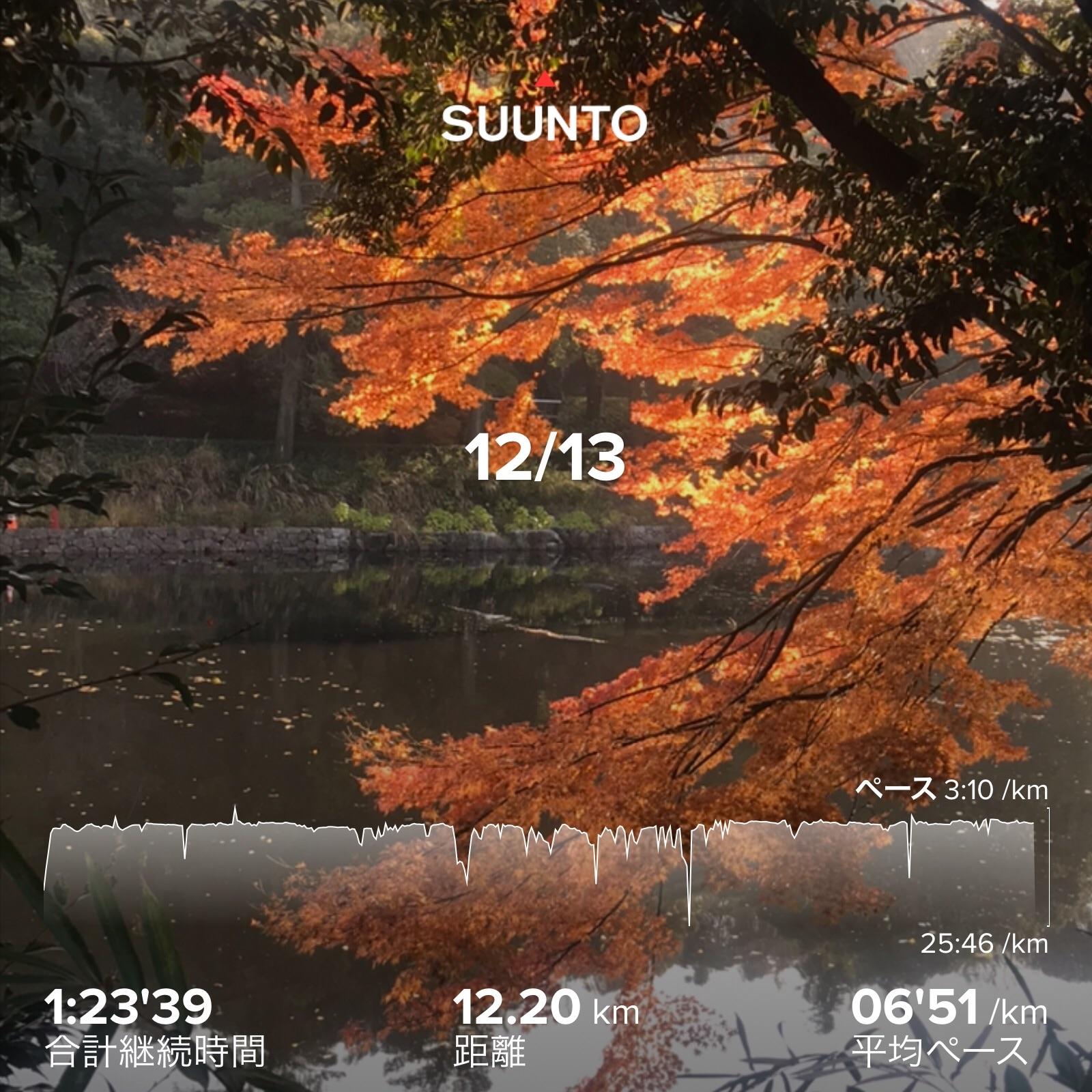 f:id:hatakofuru:20201221122112j:plain