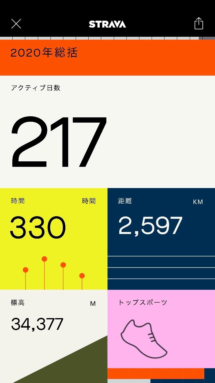 f:id:hatakofuru:20210101205049j:plain