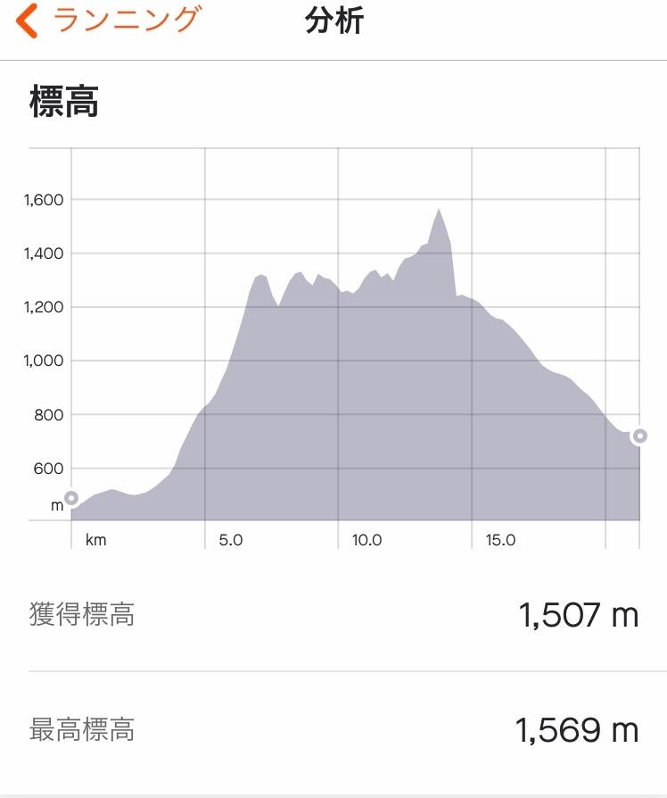 f:id:hatakofuru:20210215113852j:plain