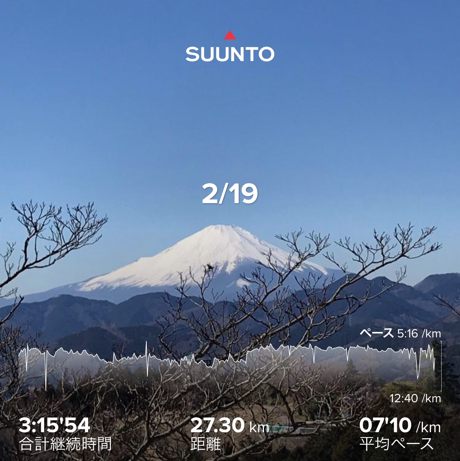 f:id:hatakofuru:20210219165837j:plain
