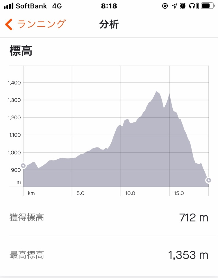 f:id:hatakofuru:20210222081952j:plain