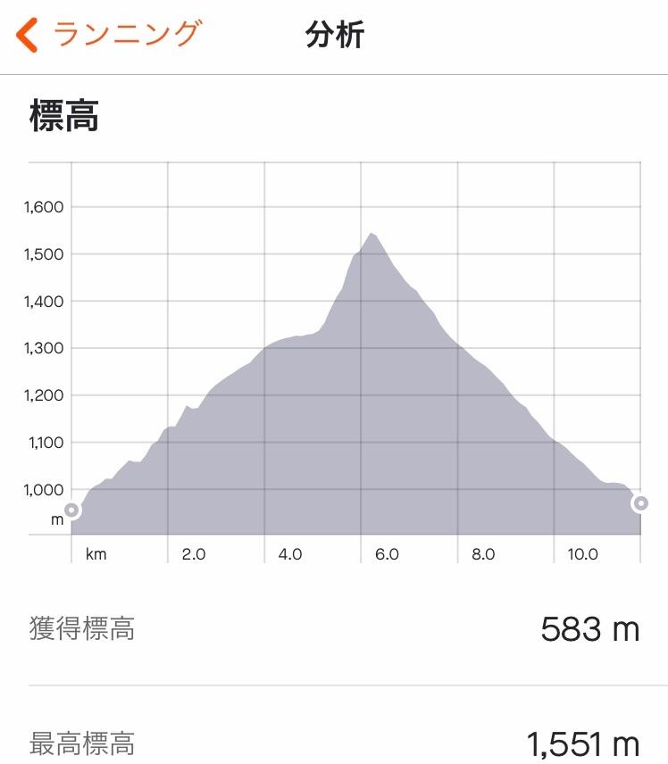 f:id:hatakofuru:20210908175636j:plain