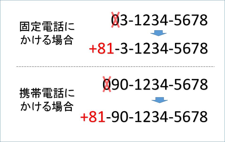 f:id:hatanaman2:20200203064331p:plain