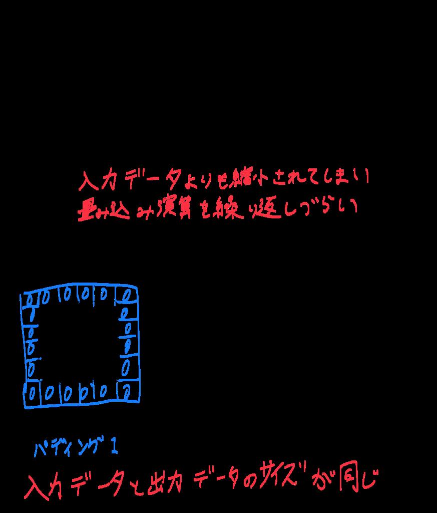 f:id:hatappi1225:20180317120804p:plain