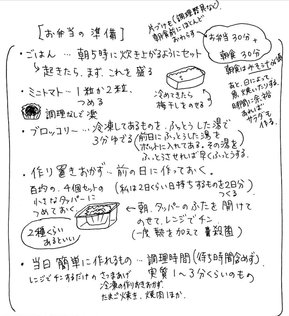 f:id:hataragi:20161101104257j:image