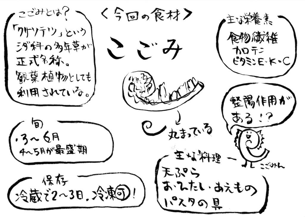 f:id:hataragi:20170404165413j:image