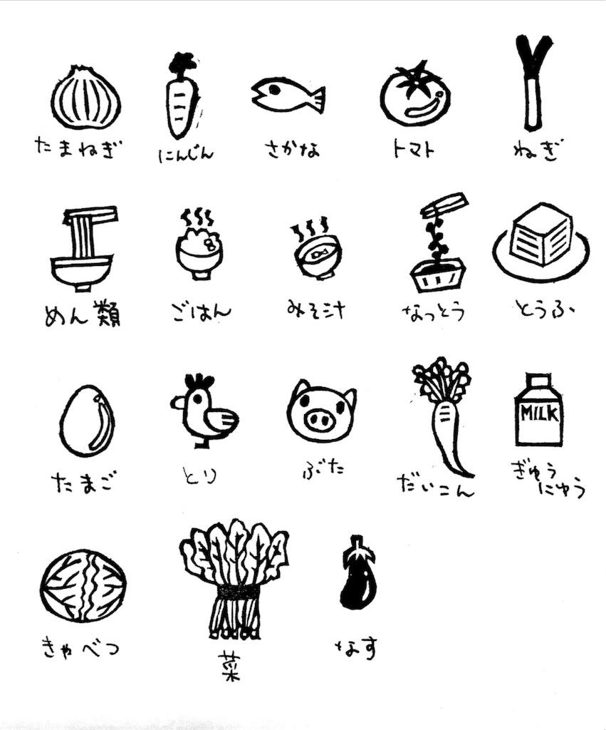 f:id:hataragi:20170415164326j:image