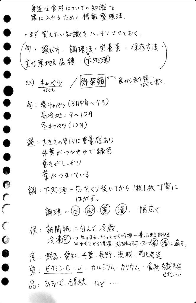 f:id:hataragi:20170419102422j:image