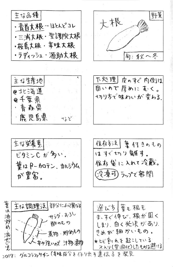 f:id:hataragi:20170419144005j:image