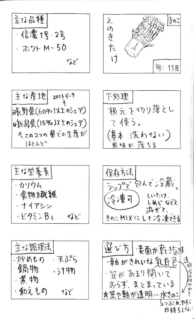 f:id:hataragi:20170419144035j:image