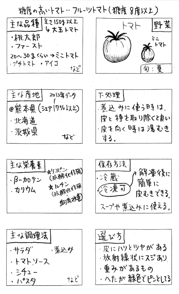 f:id:hataragi:20170419144051j:image
