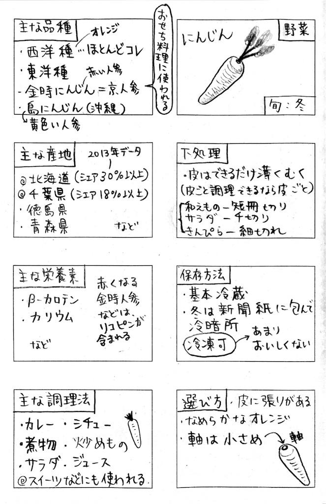 f:id:hataragi:20170419144114j:image