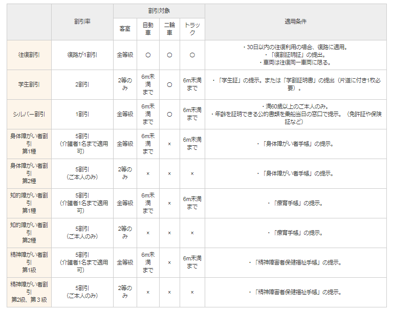 f:id:hatarakikatakaikaku10:20190427104436p:plain