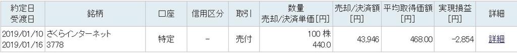 f:id:hatarakitakunai-kikankou:20190112152537j:plain