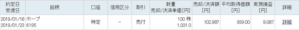 f:id:hatarakitakunai-kikankou:20190120105453j:plain