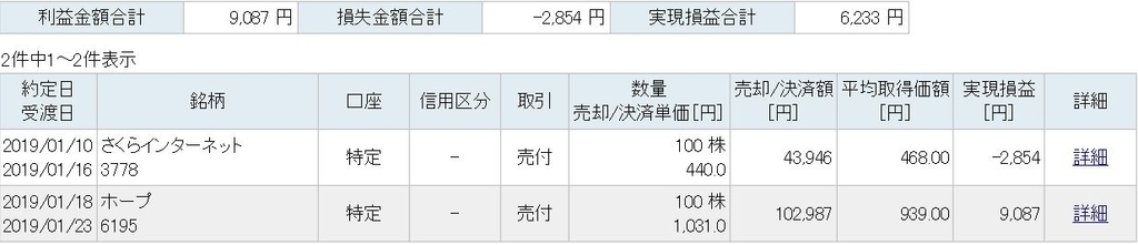 f:id:hatarakitakunai-kikankou:20190120114400j:plain
