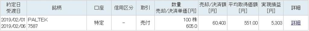 f:id:hatarakitakunai-kikankou:20190203074422j:plain