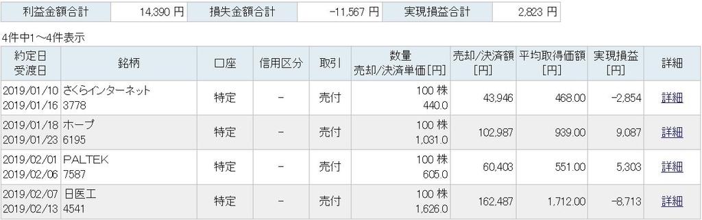 f:id:hatarakitakunai-kikankou:20190209143247j:plain