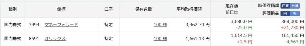 f:id:hatarakitakunai-kikankou:20190301190320j:plain
